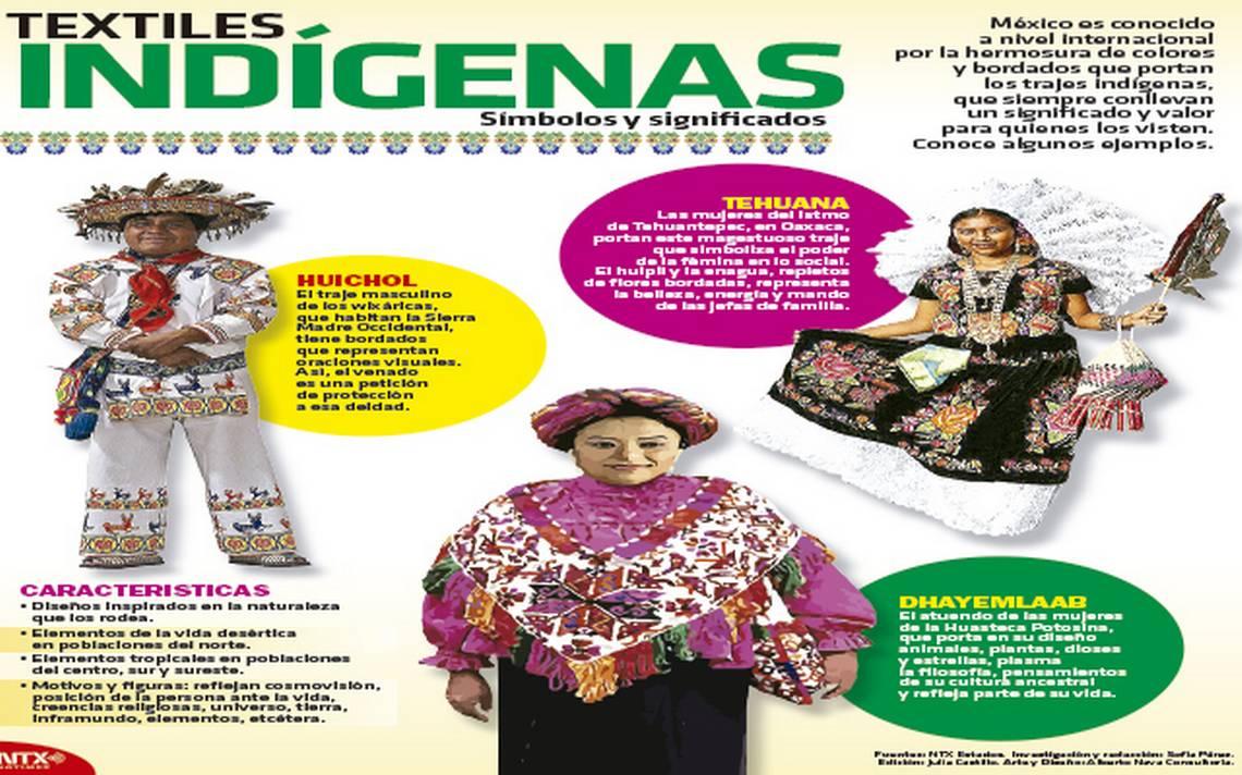 Vestimenta De Pueblos Indigenas Ventana A Su Cultura Walther