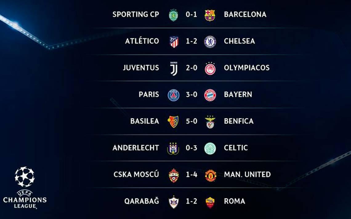 champions-resultados.jpg