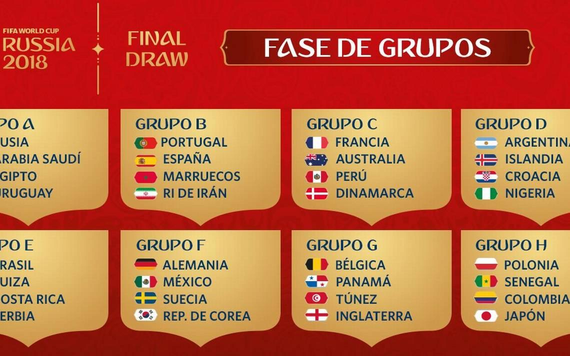 grupos-mundial.jpg