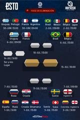 Cómo y cuándo se jugarán los cuartos de final del Mundial? - La Voz ...