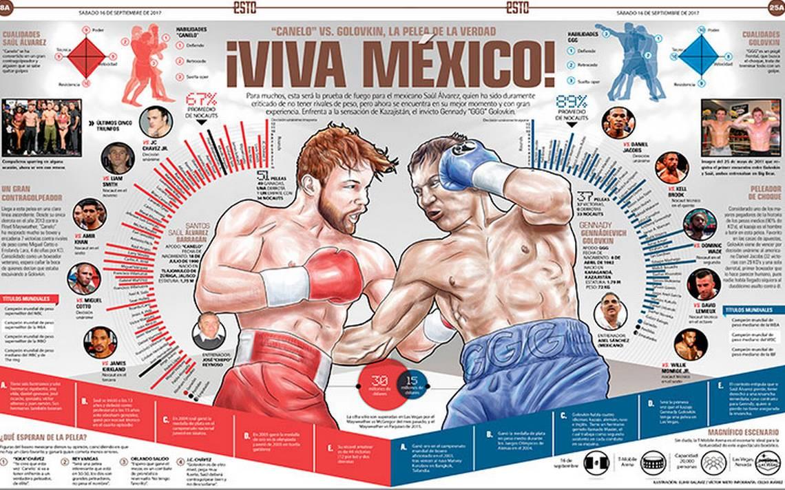 canelo-alvarez-infografia.jpg