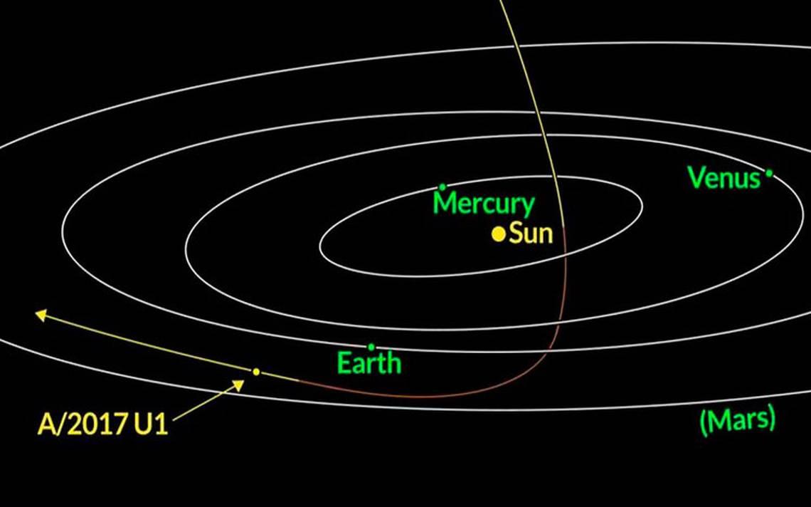 asteroide-oumuamua.jpg