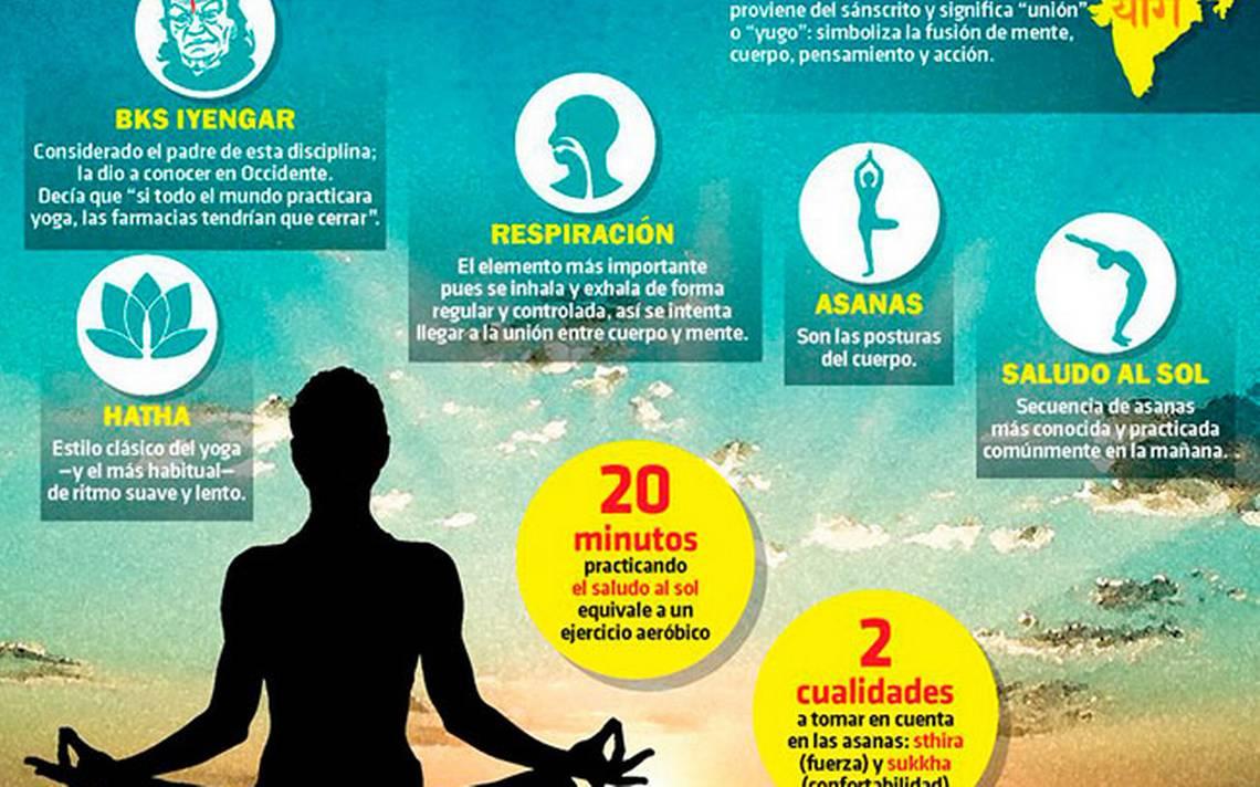 info-yoga