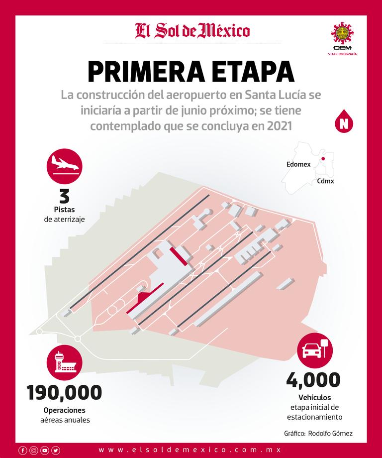 Aeropuerto De Santa Lucia Sera Mas Caro Que El De Texcoco