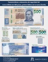 as ser la imagen del nuevo billete de 500 pesos el sol de puebla. Black Bedroom Furniture Sets. Home Design Ideas