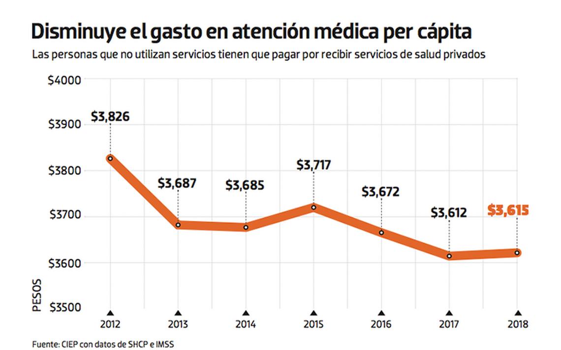 gasto_salud.png