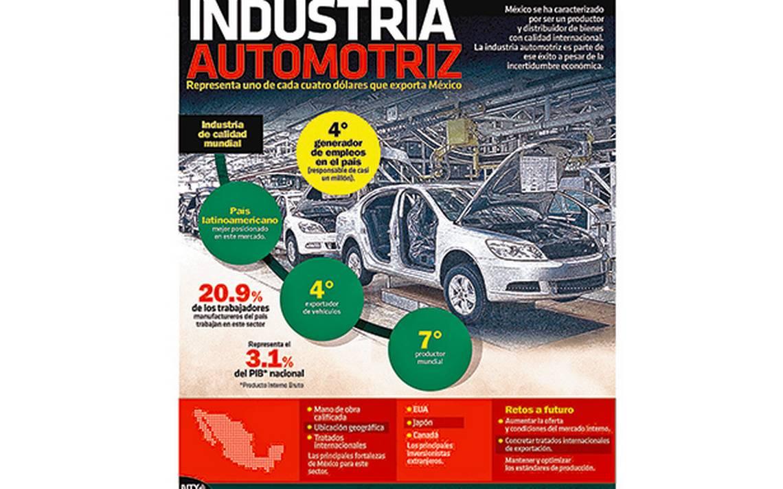 Tarifas a autos de México convulsionarían la industria en Estados ...