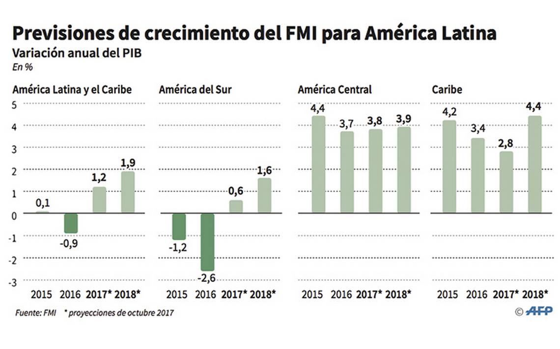 FMI1.jpg