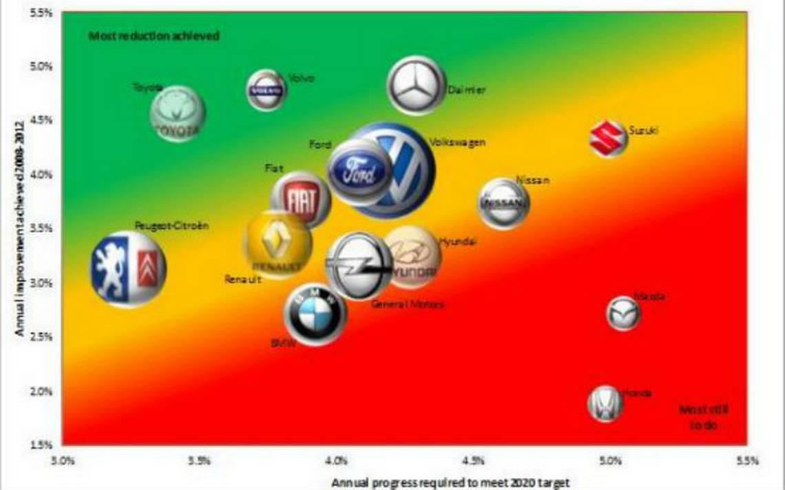Reducción-emisiones-europa.JPG