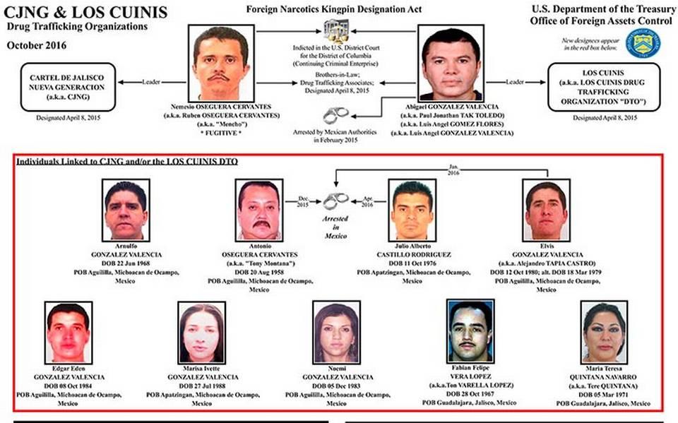 Caen dos presuntos líderes de Los Cuinis, son cuñados de El