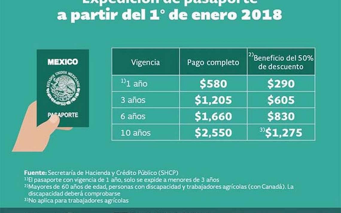 costo-pasaporte-2018.jpg
