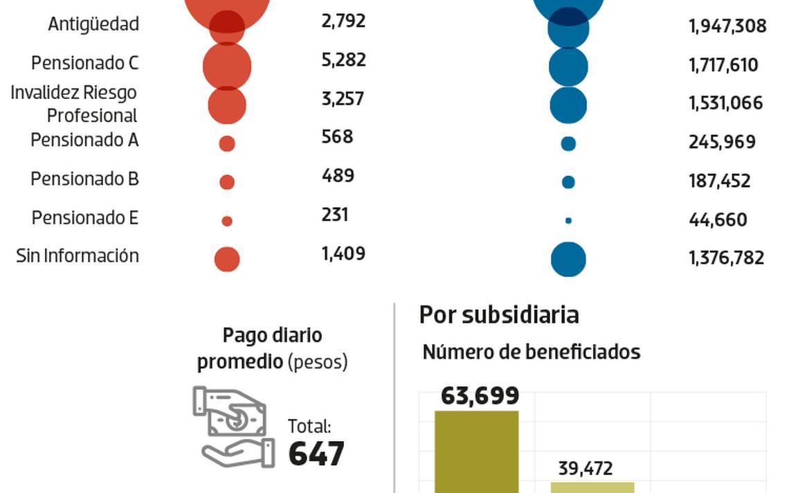 Aumenta Pemex importación de gasolina en 16%