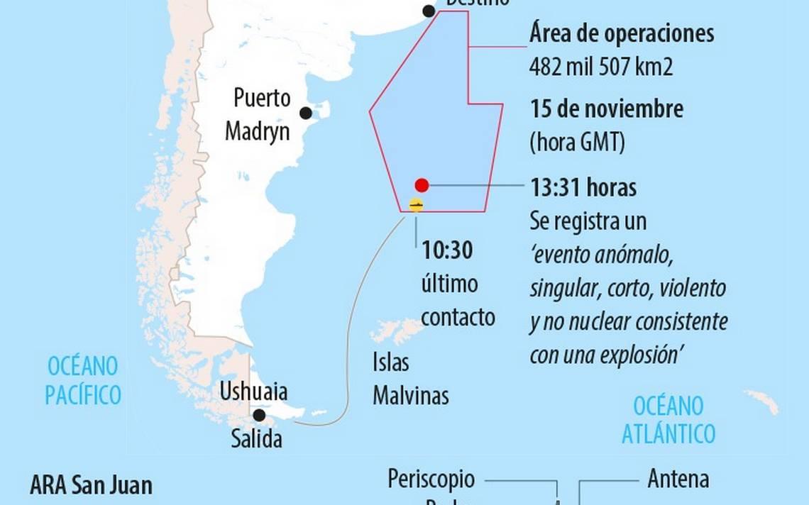 infografía-submarino-argentina.jpeg