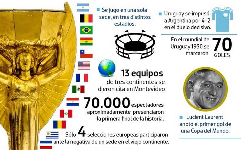 Rusia 2018 Un Capitulo Mas A La Historia De La Copa Mundial De