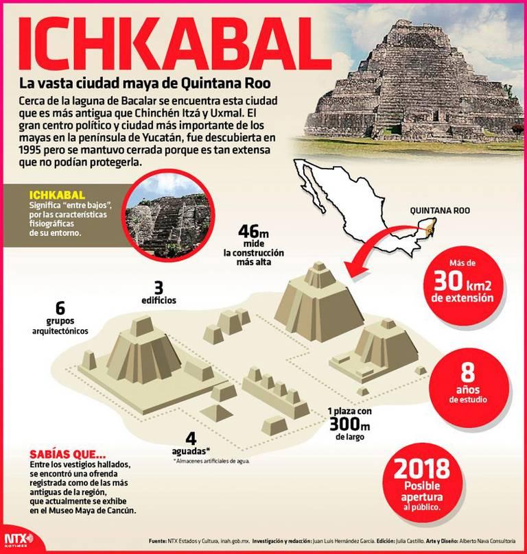 Resultado de imagen para zona arqueológica de Ichkabal