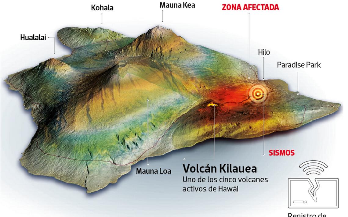 Autoridades ordenan evacuaciones en Hawai por erupción del volcán ...