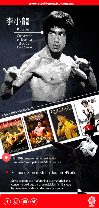 Las 5 Peliculas De Bruce Lee Que Lo Convirtieron En Leyenda De Las
