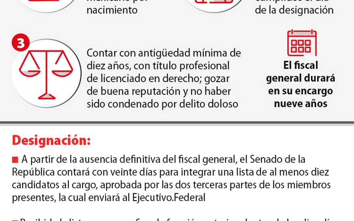 ruta decision fiscal.jpg