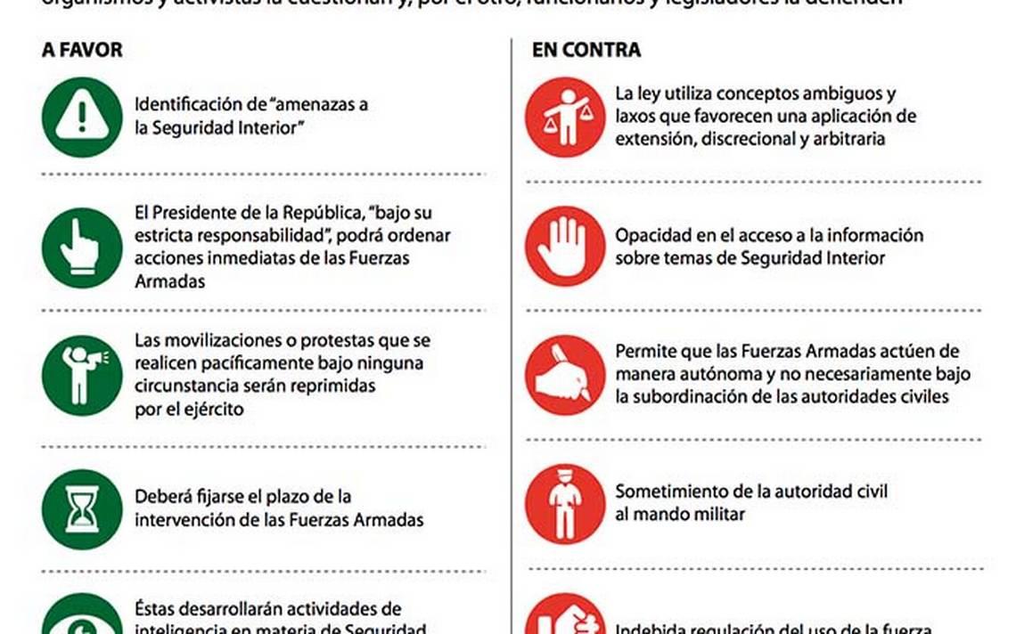 ley-seguridad-interior-grafico.jpg