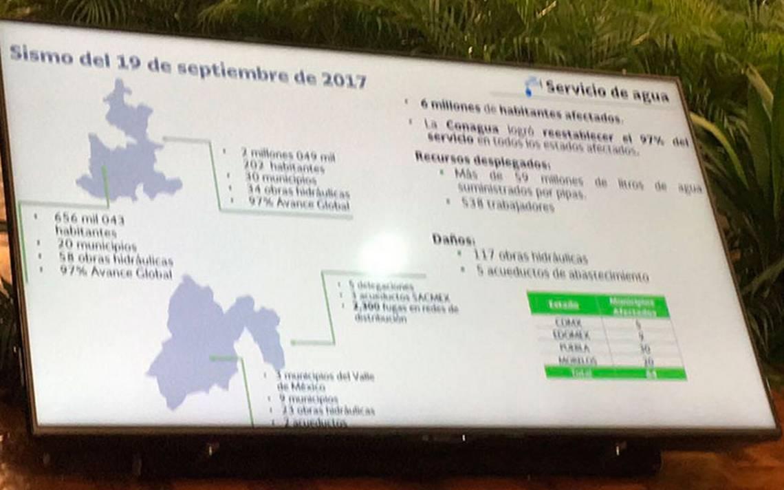 epn-periodistas-reunion-sismos3.jpg