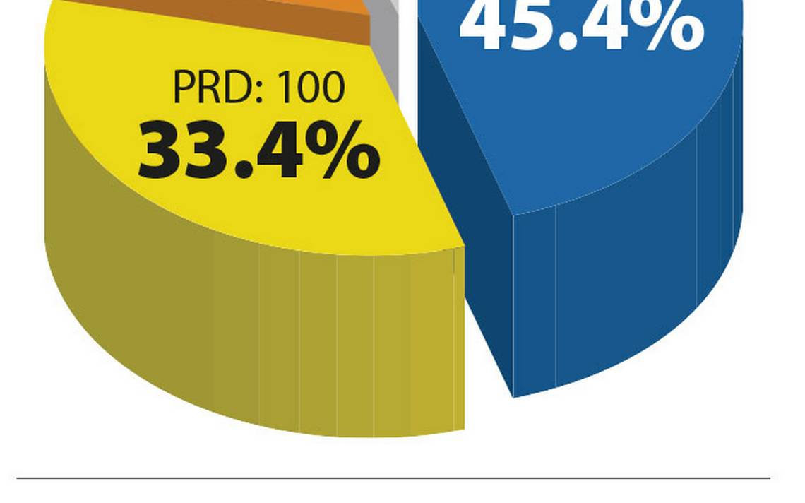 grafico-frente-pan-prd.jpg