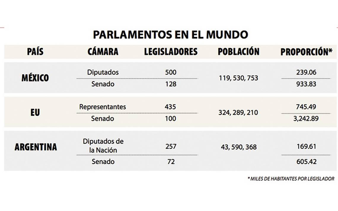 legisladores.jpg