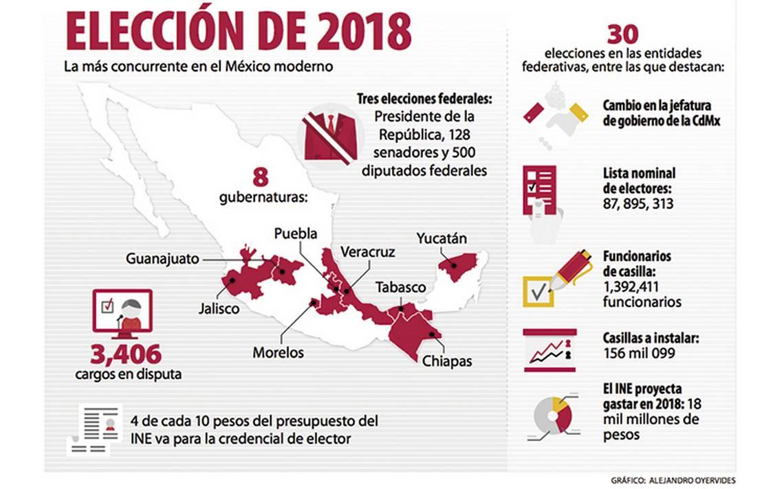Eleccion.jpg