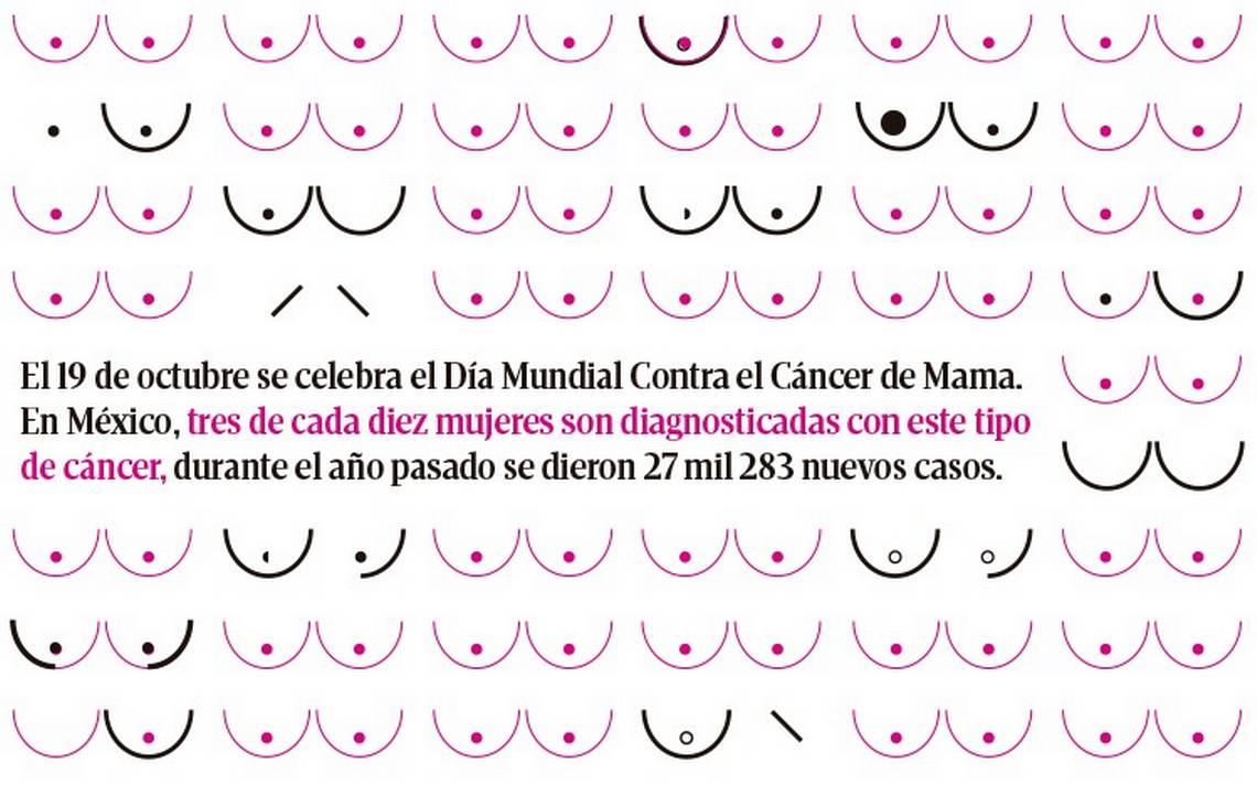 En imagenes mama mujeres de de cancer