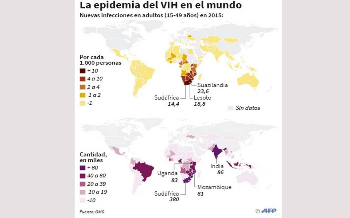vih-infografia.jpg