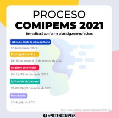 Comipems 2021 Todo Lo Que Debes Saber Para Realizar Tu Examen A Media Superior El Sol De Mexico Noticias Deportes Gossip Columnas