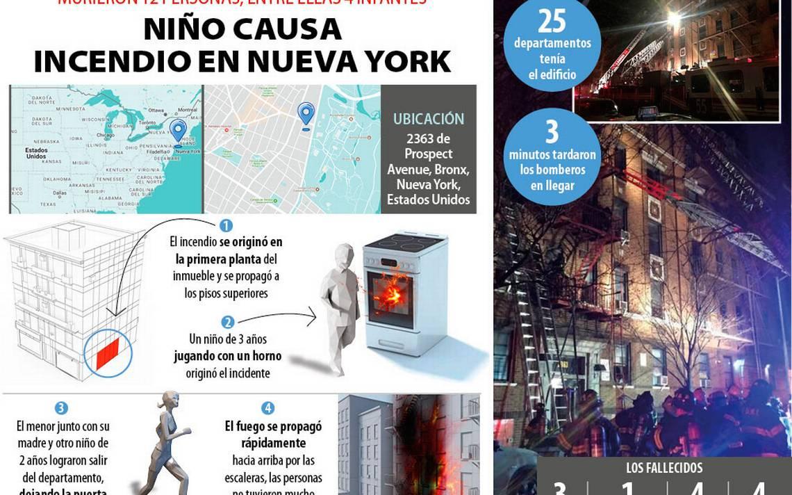 incendio_nueva-york_nino.jpg